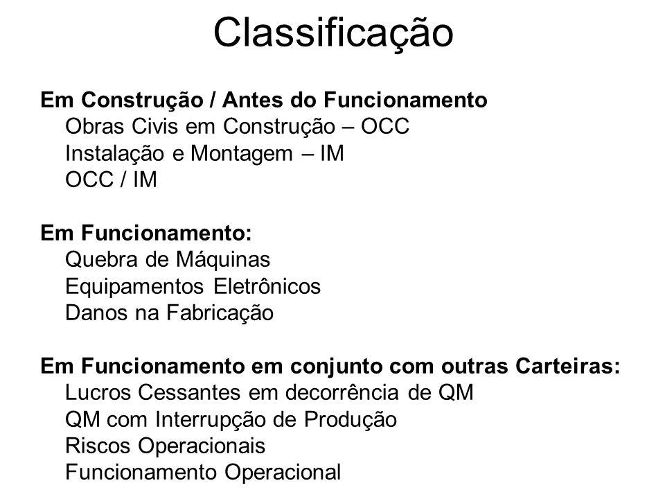 Classificação Em Construção / Antes do Funcionamento Obras Civis em Construção – OCC Instalação e Montagem – IM OCC / IM Em Funcionamento: Quebra de M