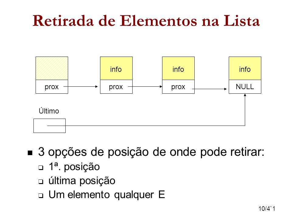 10/4`1 Retirada de Elementos na Lista info prox info prox info NULL Último 3 opções de posição de onde pode retirar: 1ª. posição última posição Um ele