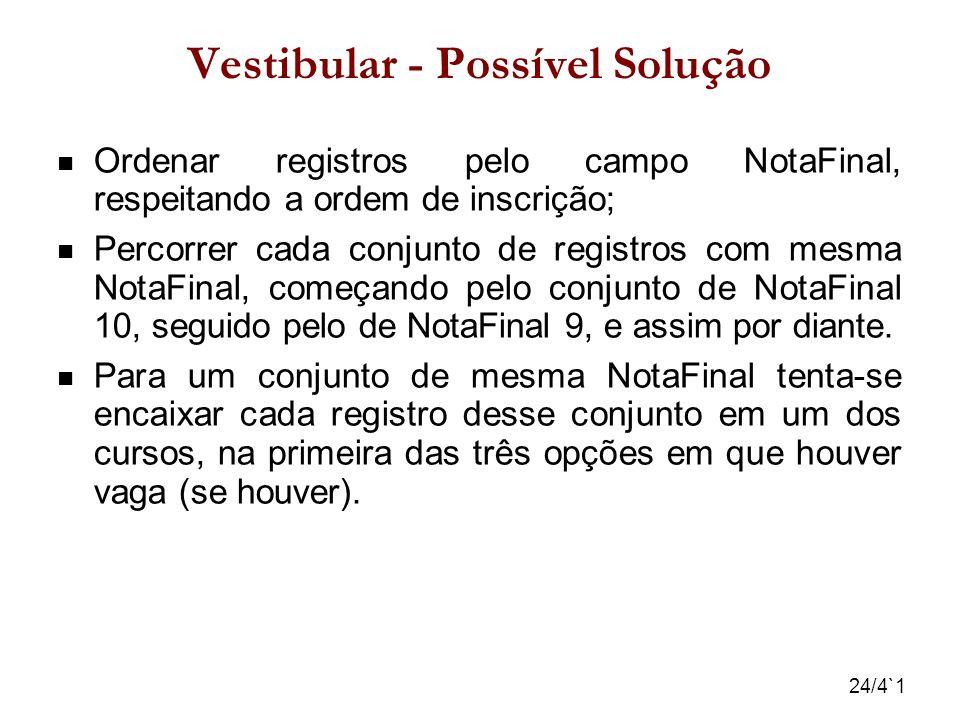 24/4`1 Vestibular - Possível Solução Ordenar registros pelo campo NotaFinal, respeitando a ordem de inscrição; Percorrer cada conjunto de registros co
