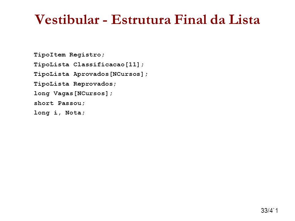 33/4`1 Vestibular - Estrutura Final da Lista TipoItem Registro; TipoLista Classificacao[11]; TipoLista Aprovados[NCursos]; TipoLista Reprovados; long