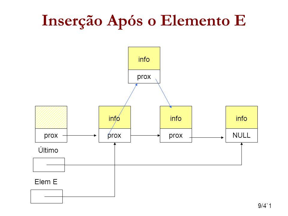 10/4`1 Retirada de Elementos na Lista info prox info prox info NULL Último 3 opções de posição de onde pode retirar: 1ª.