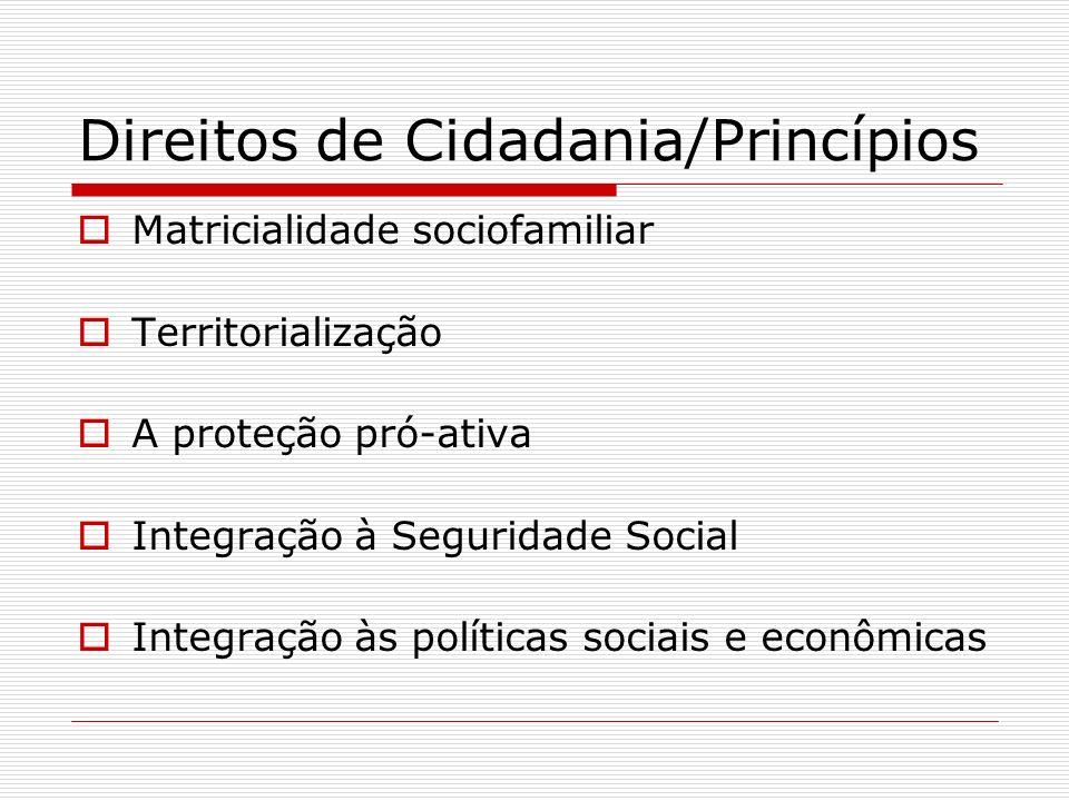 Direitos de Cidadania/Princípios Matricialidade sociofamiliar Territorialização A proteção pró-ativa Integração à Seguridade Social Integração às polí