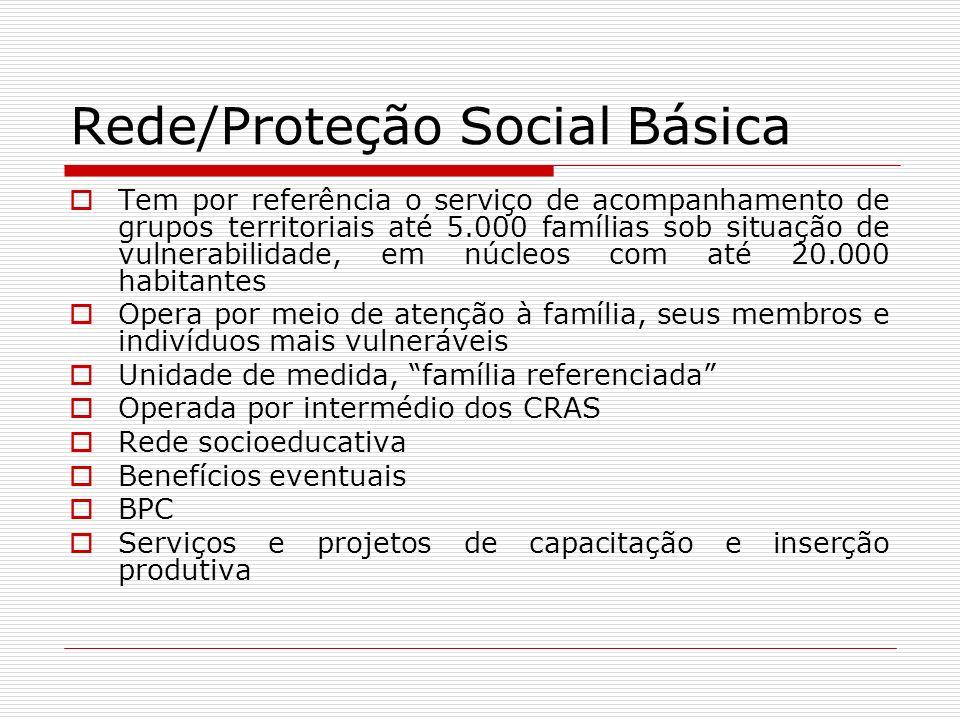 Rede/Proteção Social Básica Tem por referência o serviço de acompanhamento de grupos territoriais até 5.000 famílias sob situação de vulnerabilidade,