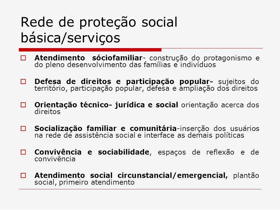 Rede de proteção social básica/serviços Atendimento sóciofamiliar- construção do protagonismo e do pleno desenvolvimento das famílias e indivíduos Def