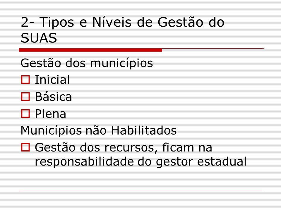 2- Tipos e Níveis de Gestão do SUAS Gestão dos municípios Inicial Básica Plena Municípios não Habilitados Gestão dos recursos, ficam na responsabilida