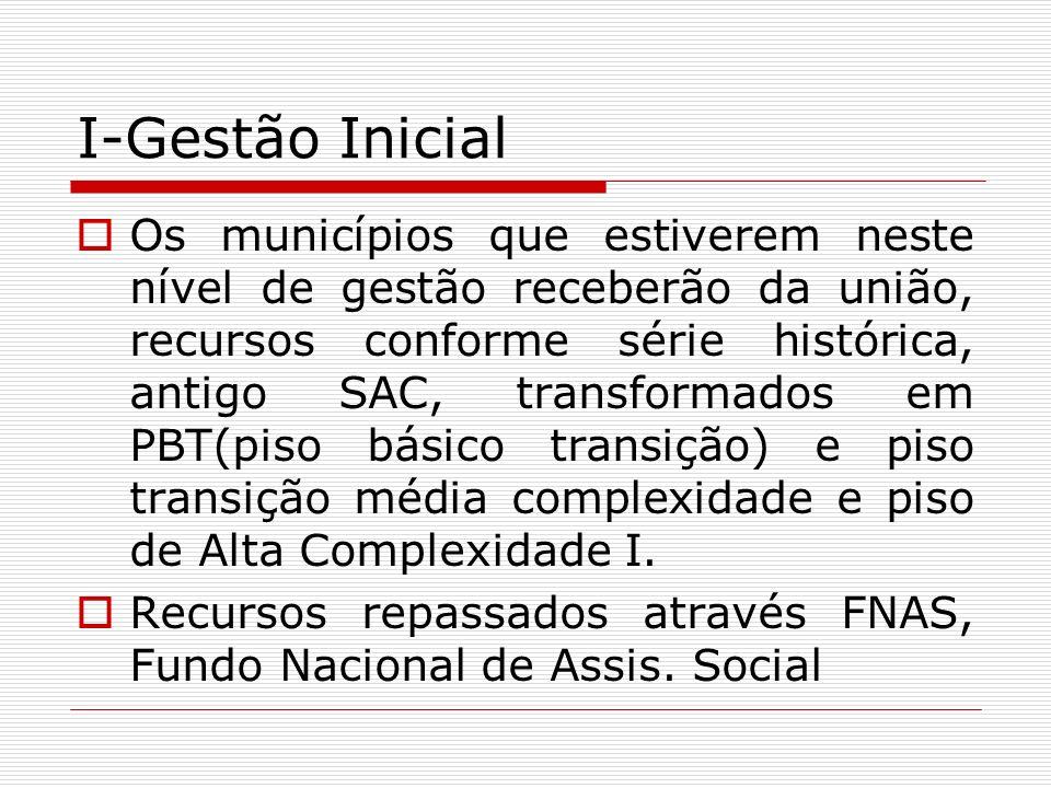 I-Gestão Inicial Os municípios que estiverem neste nível de gestão receberão da união, recursos conforme série histórica, antigo SAC, transformados em