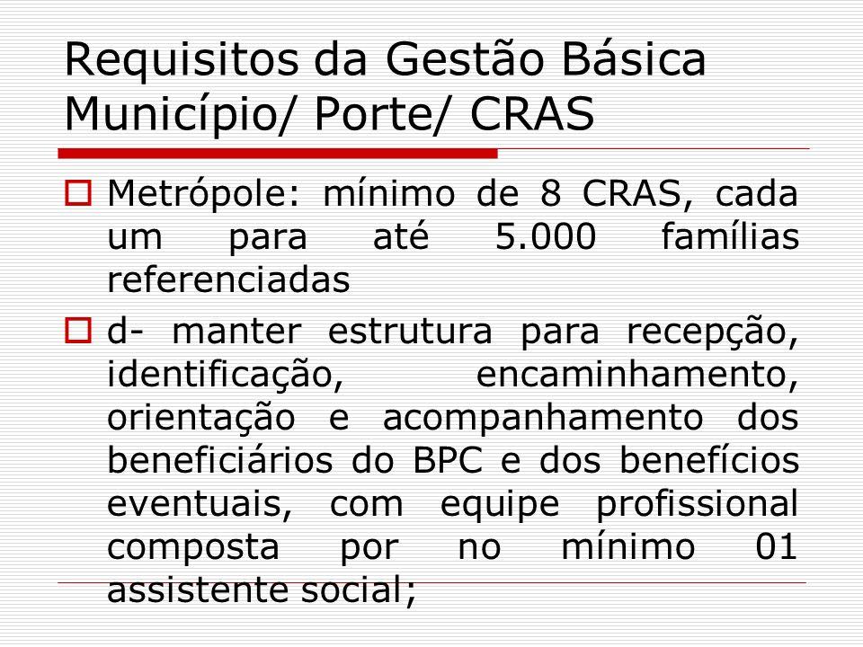 Requisitos da Gestão Básica Município/ Porte/ CRAS Metrópole: mínimo de 8 CRAS, cada um para até 5.000 famílias referenciadas d- manter estrutura para