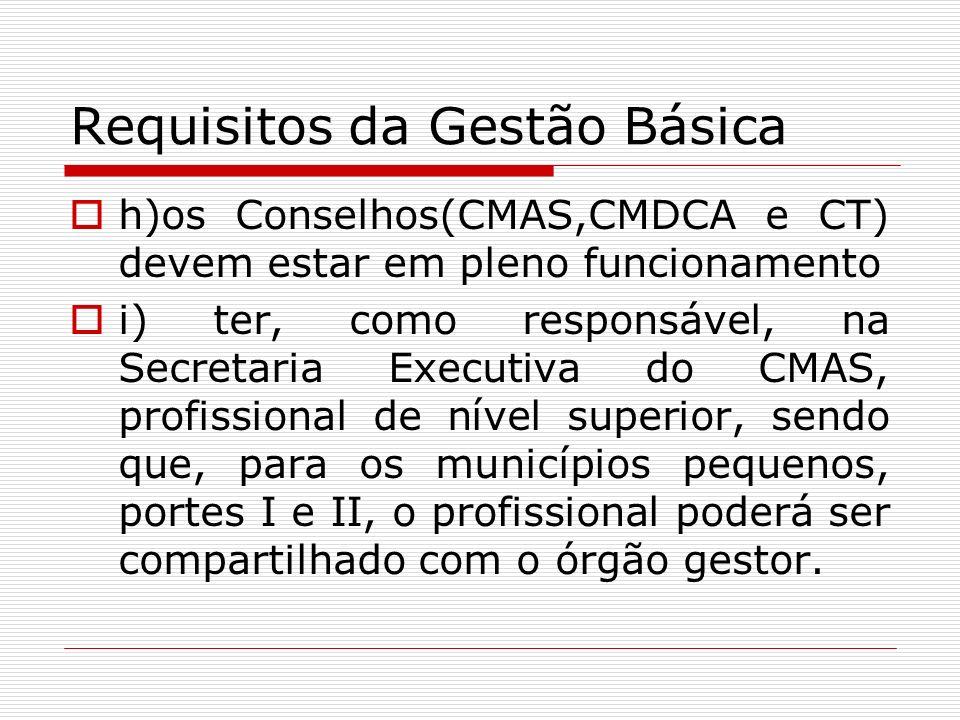 Requisitos da Gestão Básica h)os Conselhos(CMAS,CMDCA e CT) devem estar em pleno funcionamento i) ter, como responsável, na Secretaria Executiva do CM
