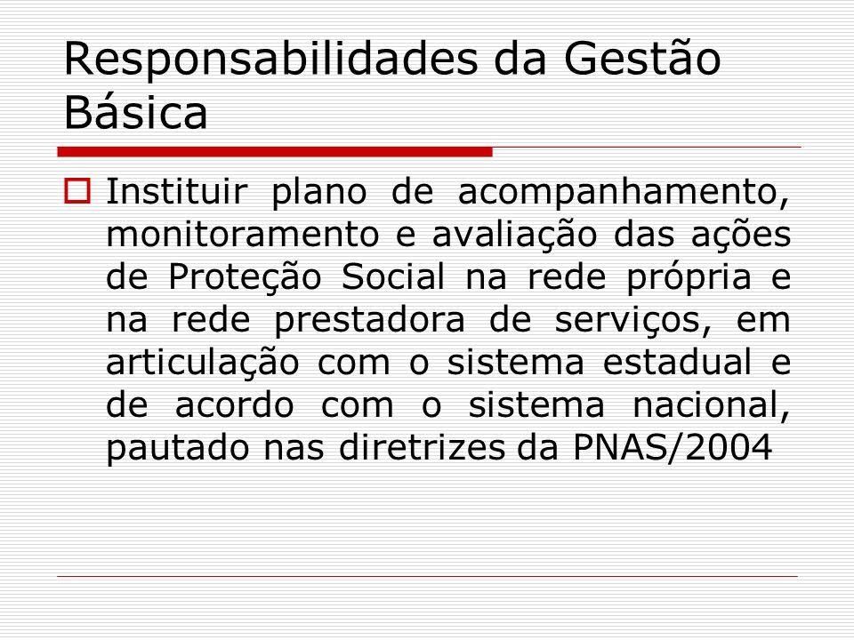 Responsabilidades da Gestão Básica Instituir plano de acompanhamento, monitoramento e avaliação das ações de Proteção Social na rede própria e na rede