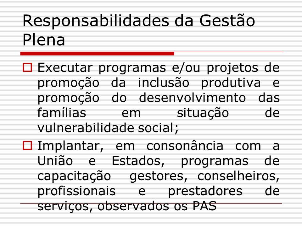 Responsabilidades da Gestão Plena Executar programas e/ou projetos de promoção da inclusão produtiva e promoção do desenvolvimento das famílias em sit