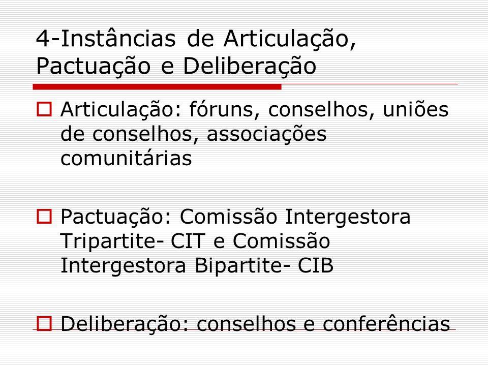 4-Instâncias de Articulação, Pactuação e Deliberação Articulação: fóruns, conselhos, uniões de conselhos, associações comunitárias Pactuação: Comissão