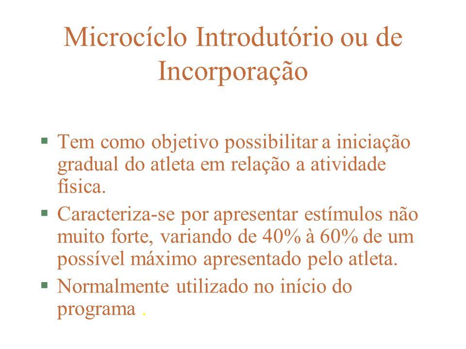 Microcíclo Introdutório ou de Incorporação Tem como objetivo possibilitar a iniciação gradual do atleta em relação a atividade física. Caracteriza-se