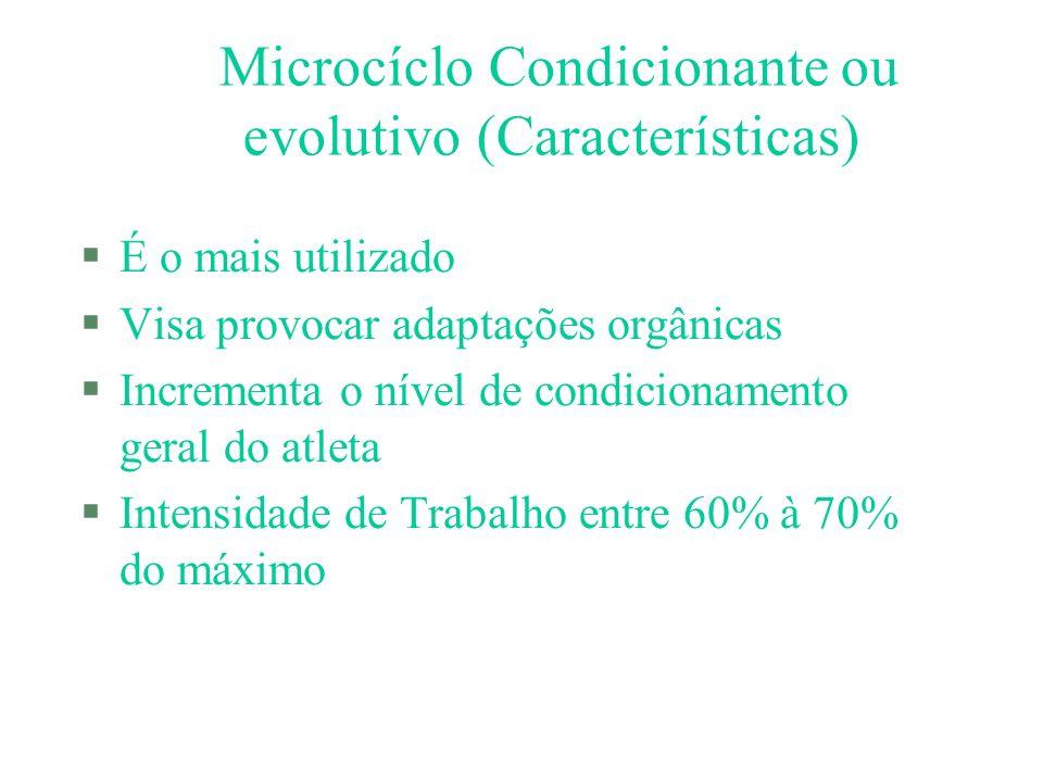 Microcíclo Condicionante ou evolutivo (Características) É o mais utilizado Visa provocar adaptações orgânicas Incrementa o nível de condicionamento ge