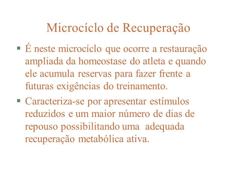 Microcíclo de Recuperação É neste microcíclo que ocorre a restauração ampliada da homeostase do atleta e quando ele acumula reservas para fazer frente
