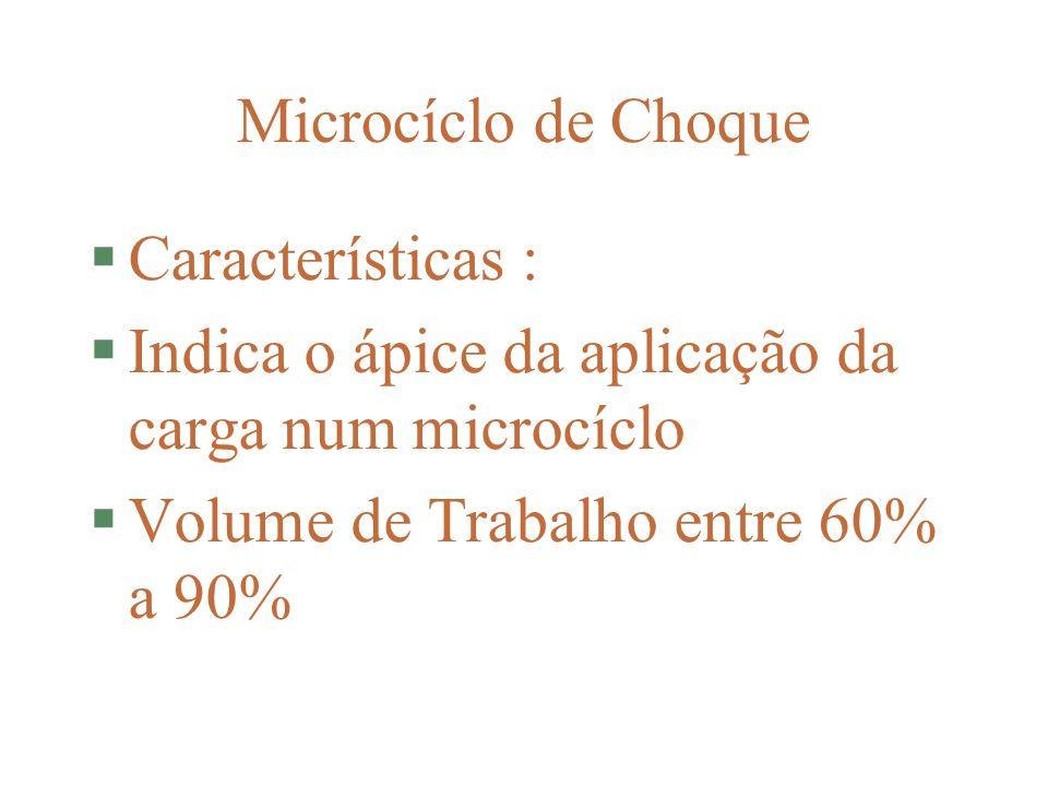 Microcíclo de Choque Características : Indica o ápice da aplicação da carga num microcíclo Volume de Trabalho entre 60% a 90%