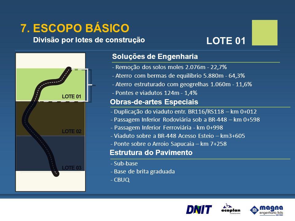 7. ESCOPO BÁSICO Divisão por lotes de construção LOTE 01 Obras-de-artes Especiais - Remoção dos solos moles 2.076m - 22,7% - Aterro com bermas de equi