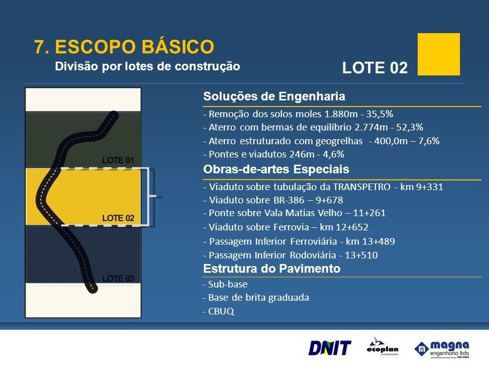 7. ESCOPO BÁSICO Divisão por lotes de construção LOTE 02 Soluções de Engenharia - Remoção dos solos moles 1.880m - 35,5% - Aterro com bermas de equilí