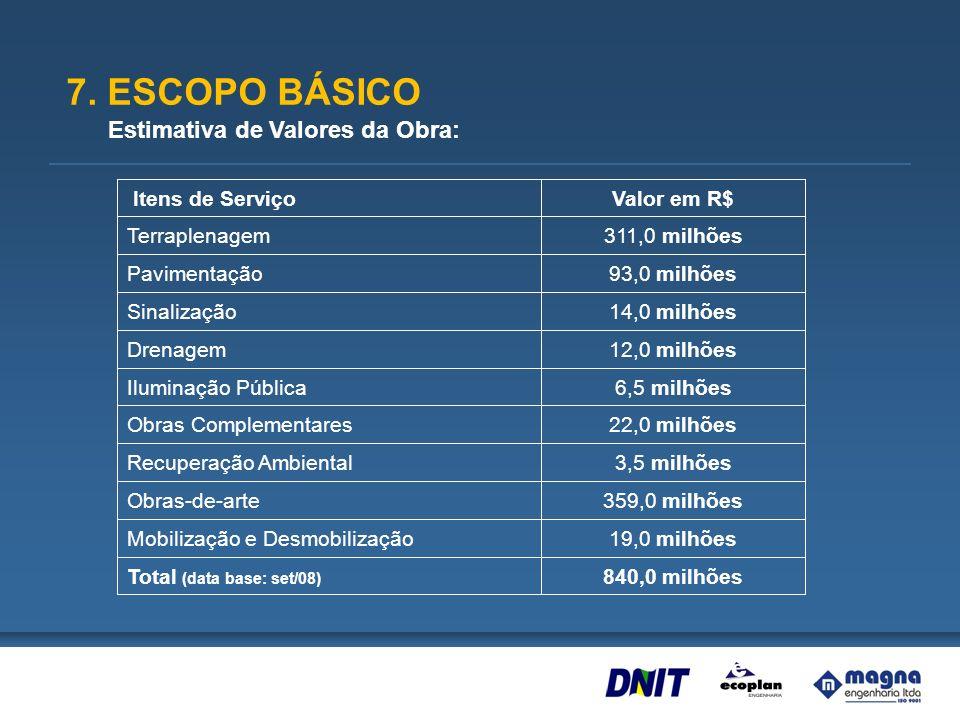 7. ESCOPO BÁSICO Estimativa de Valores da Obra: 840,0 milhõesTotal (data base: set/08) 19,0 milhõesMobilização e Desmobilização 359,0 milhõesObras-de-