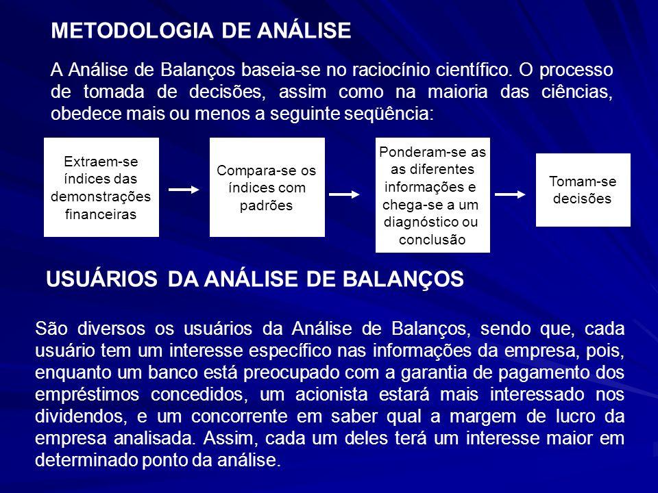 O PRODUTO DA ANÁLISE DE BALANÇOS O produto final da Análise de Balanços é o Relatório, que em linhas gerais deverá revelar a situação econômica e fina