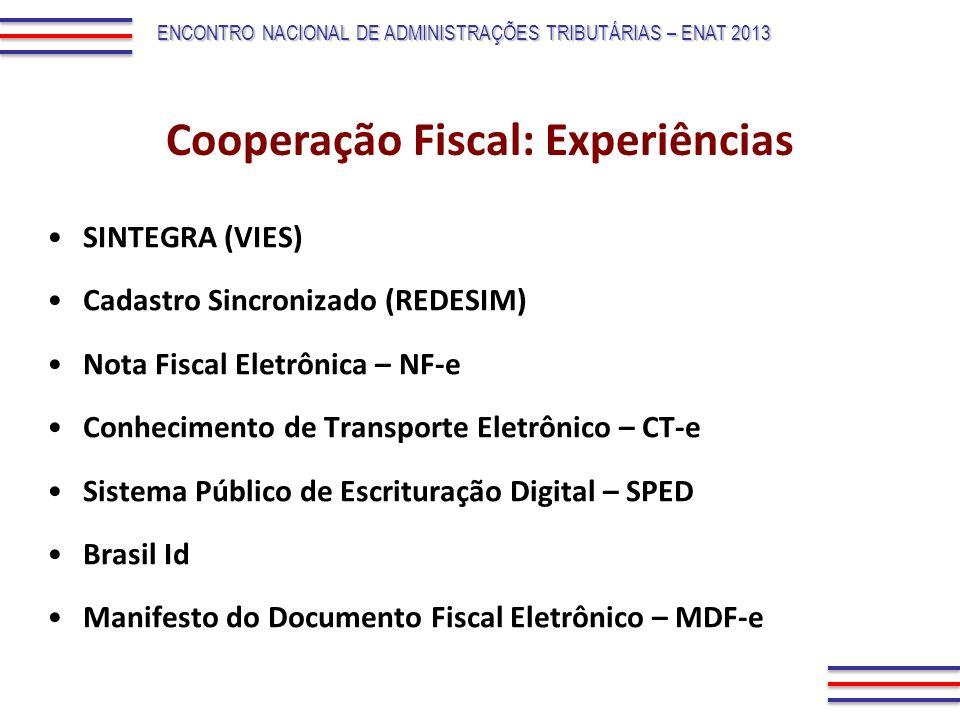 SINTEGRA (VIES) Cadastro Sincronizado (REDESIM) Nota Fiscal Eletrônica – NF-e Conhecimento de Transporte Eletrônico – CT-e Sistema Público de Escritur