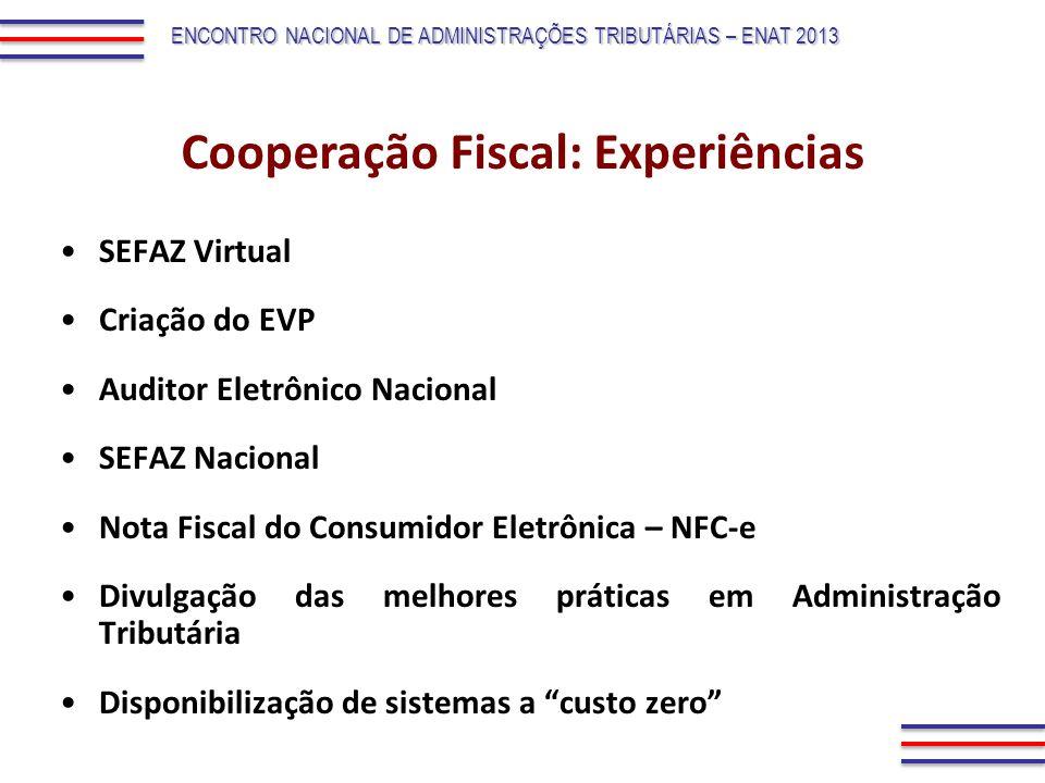 SEFAZ Virtual Criação do EVP Auditor Eletrônico Nacional SEFAZ Nacional Nota Fiscal do Consumidor Eletrônica – NFC-e Divulgação das melhores práticas
