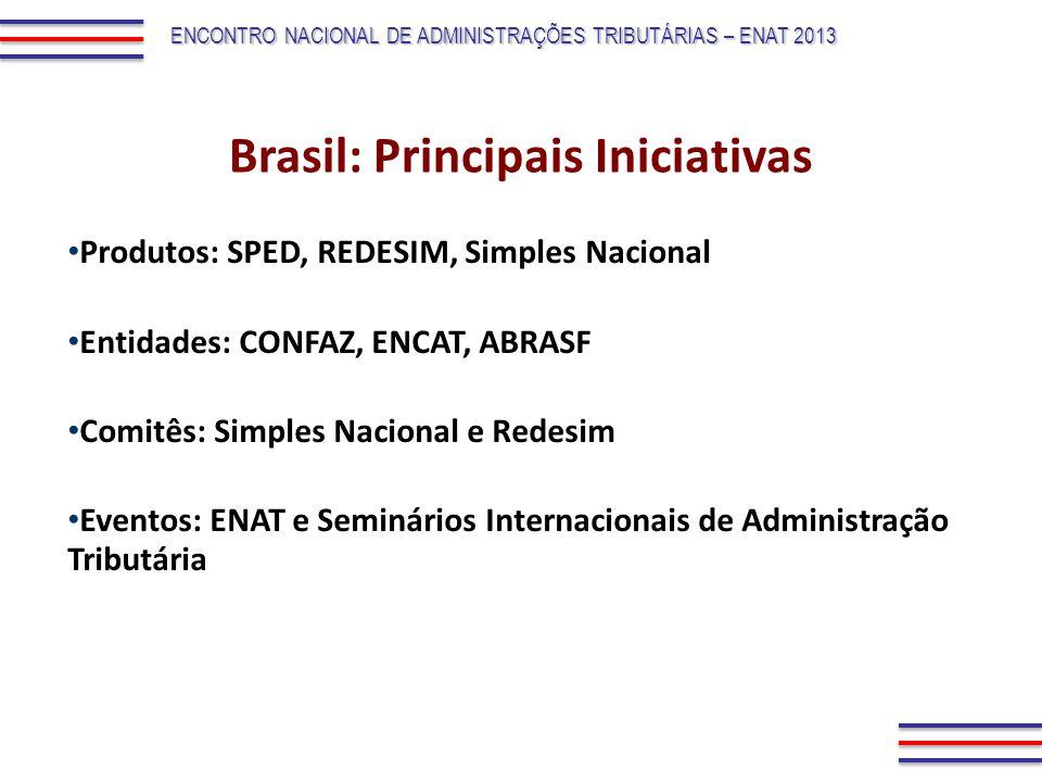 ENCONTRO NACIONAL DE ADMINISTRAÇÕES TRIBUTÁRIAS – ENAT 2013 Brasil: Principais Iniciativas Produtos: SPED, REDESIM, Simples Nacional Entidades: CONFAZ
