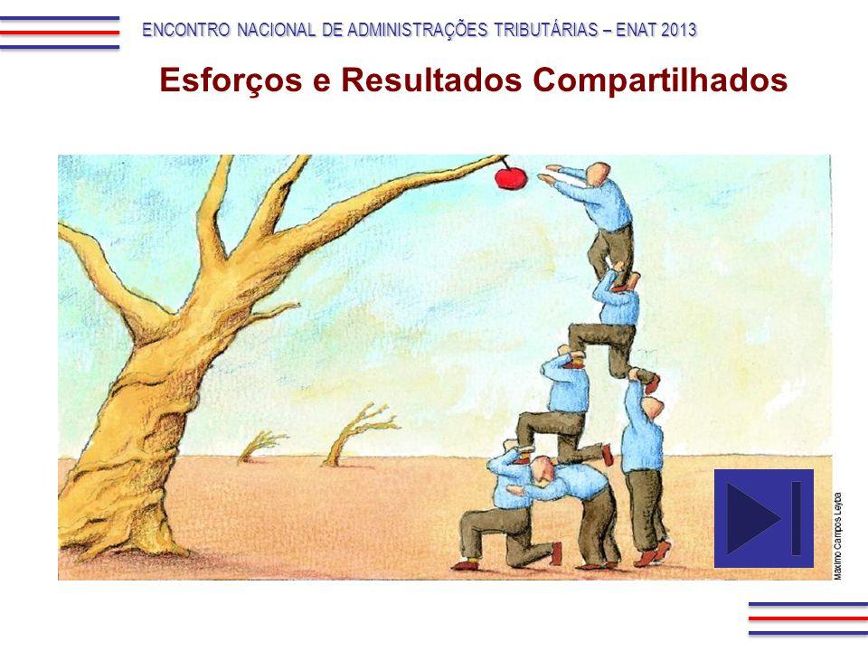 Esforços e Resultados Compartilhados ENCONTRO NACIONAL DE ADMINISTRAÇÕES TRIBUTÁRIAS – ENAT 2013