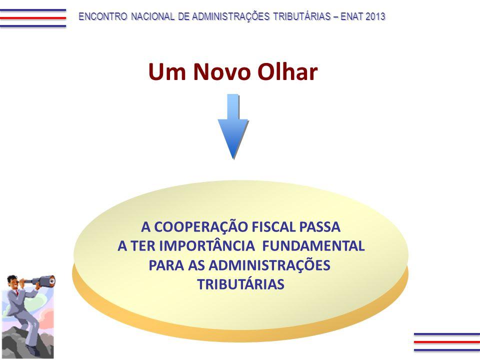 A COOPERAÇÃO FISCAL PASSA A TER IMPORTÂNCIA FUNDAMENTAL PARA AS ADMINISTRAÇÕES TRIBUTÁRIAS ENCONTRO NACIONAL DE ADMINISTRAÇÕES TRIBUTÁRIAS – ENAT 2013
