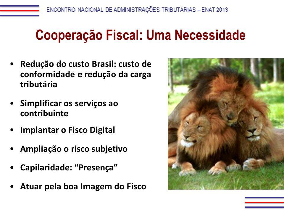 Redução do custo Brasil: custo de conformidade e redução da carga tributária Simplificar os serviços ao contribuinte Implantar o Fisco Digital Ampliaç