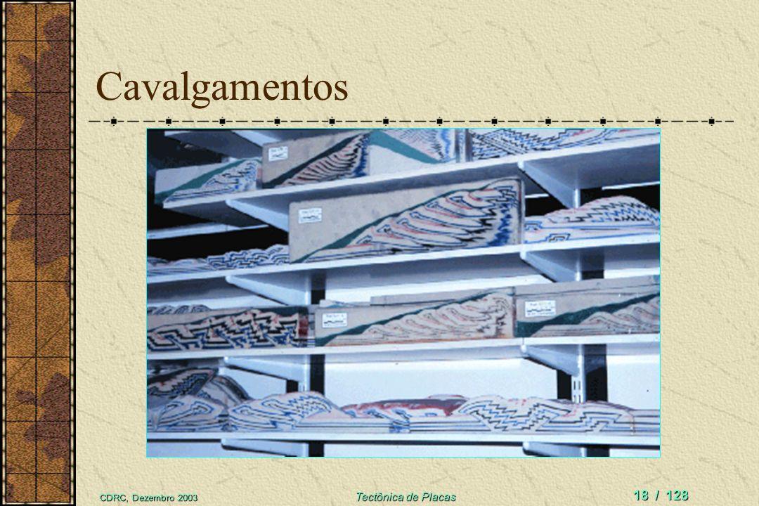 CDRC, Dezembro 2003 Tectônica de Placas 17 / 128 Corantes
