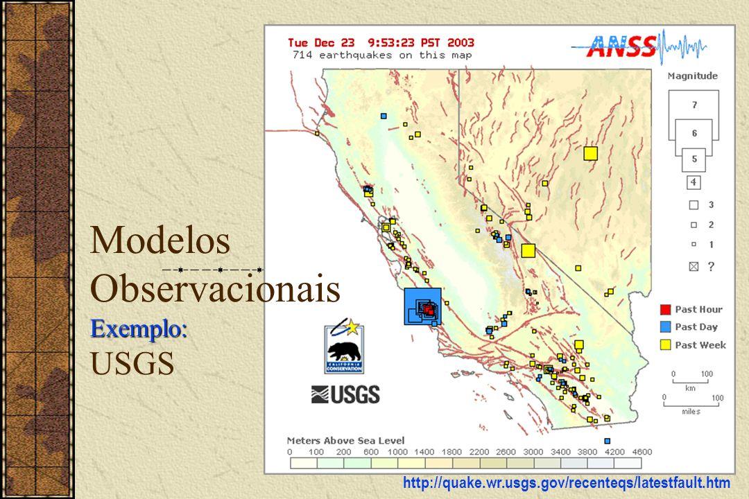 CDRC, Dezembro 2003 Tectônica de Placas 18 / 128 Cavalgamentos
