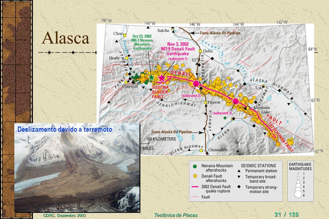 CDRC, Dezembro 2003 Tectônica de Placas 20 / 128 Ondas sísmicas