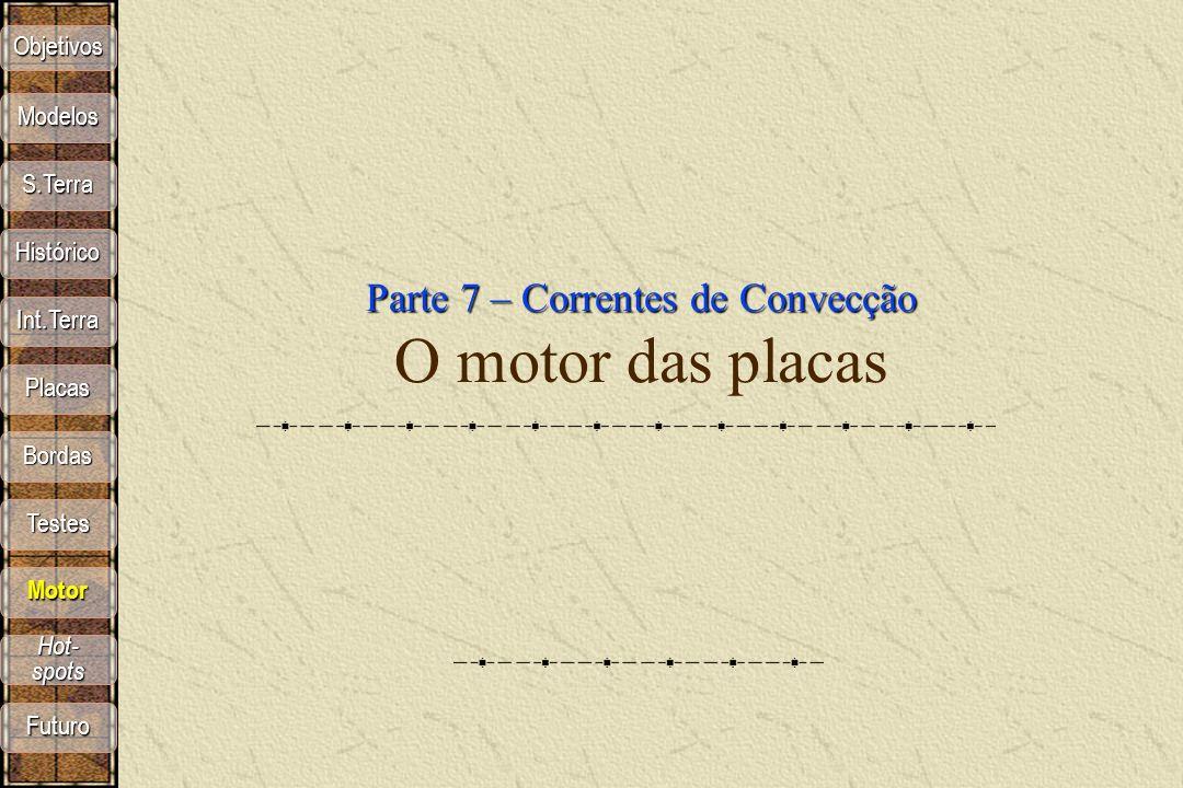 CDRC, Dezembro 2003 Tectônica de Placas 22 / 128 Falhas no SE Brasil