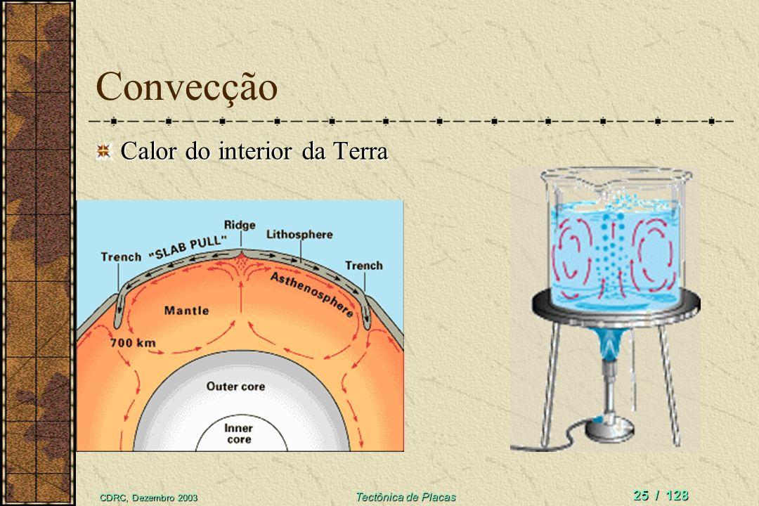 Velocidades de deslocamento das placas Velocidades em cm/ano