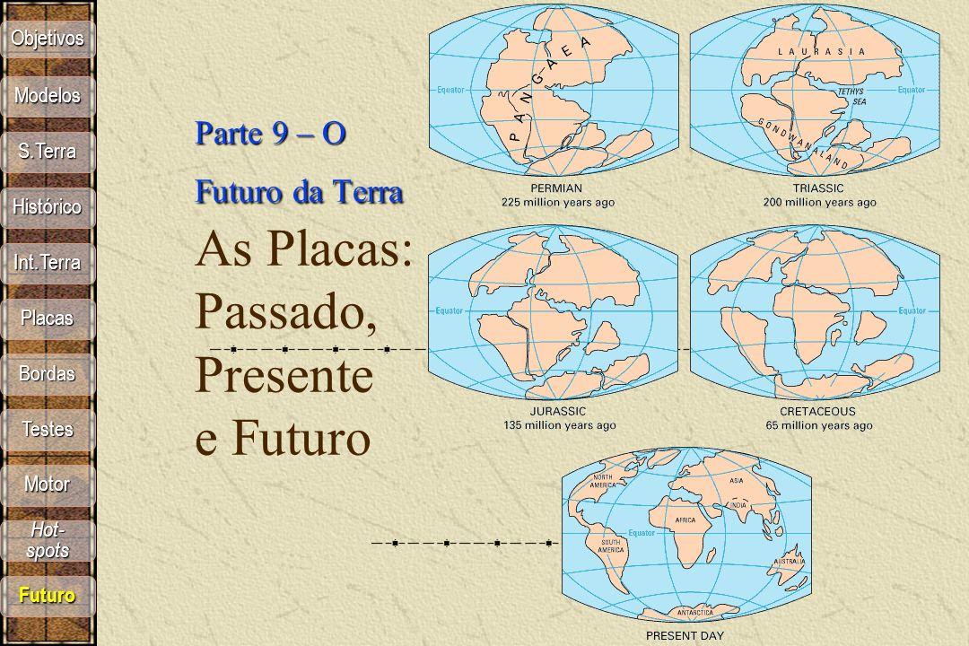 CDRC, Dezembro 2003 Tectônica de Placas 31 / 128 Evolução das Ilhas vulcânicas do hotspot de Hawaaii
