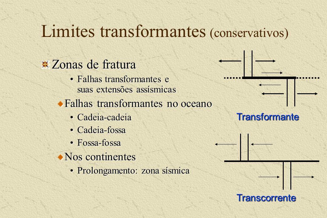 CDRC, Dezembro 2003 Tectônica de Placas 34 / 128