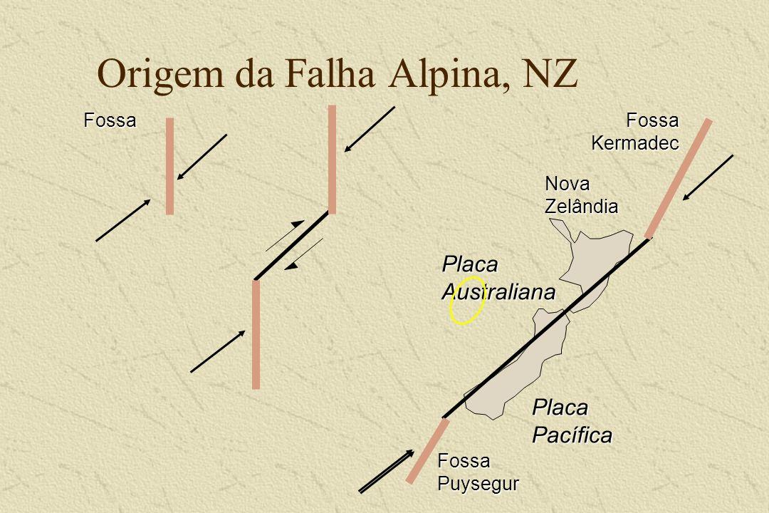 Origem da Falha Alpina, NZFossa Nova Zelândia Placa Australiana Placa Pacífica Fossa Kermadec Fossa Puysegur