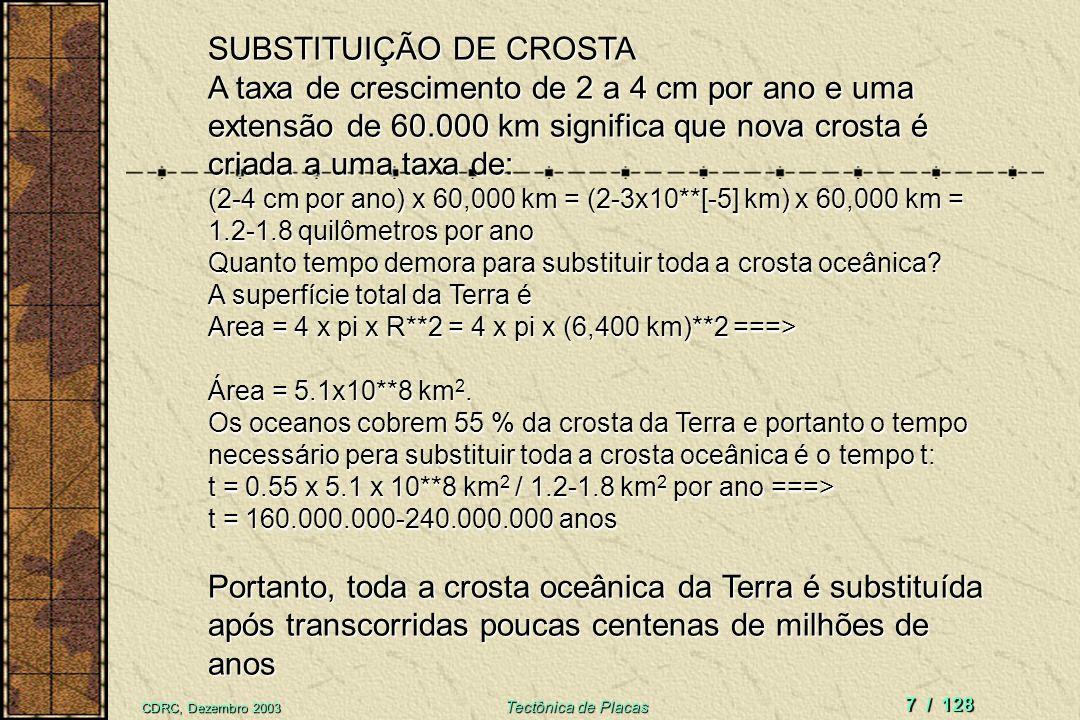 CDRC, Dezembro 2003 Tectônica de Placas 7 / 128 SUBSTITUIÇÃO DE CROSTA A taxa de crescimento de 2 a 4 cm por ano e uma extensão de 60.000 km significa que nova crosta é criada a uma taxa de: (2-4 cm por ano) x 60,000 km = (2-3x10**[-5] km) x 60,000 km = 1.2-1.8 quilômetros por ano Quanto tempo demora para substituir toda a crosta oceânica.