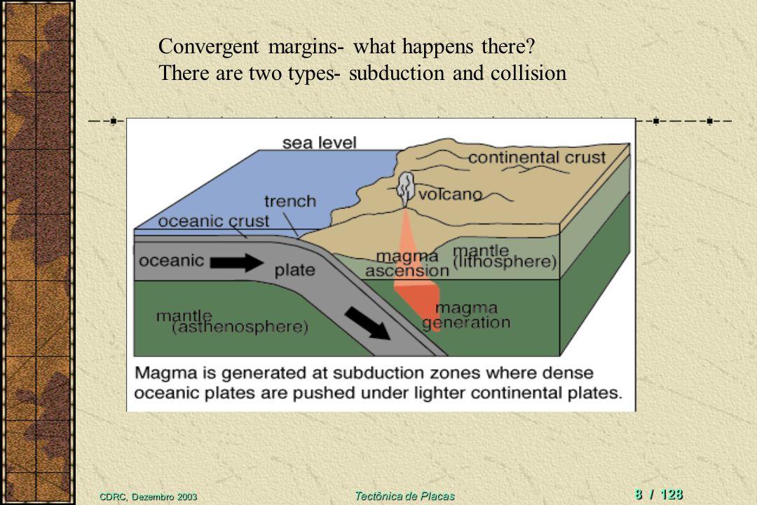 CDRC, Dezembro 2003 Tectônica de Placas 8 / 128 Convergent margins- what happens there.
