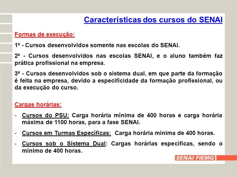 Características dos cursos do SENAI Formas de execução: 1ª - Cursos desenvolvidos somente nas escolas do SENAI. 2ª - Cursos desenvolvidos nas escolas