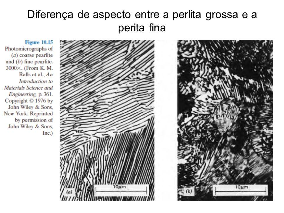 Novas estruturas nos aços Bainita:Se formam a partir da decomposição isotérmica da austenita instável entre o cotovelo da curva T.T.T.