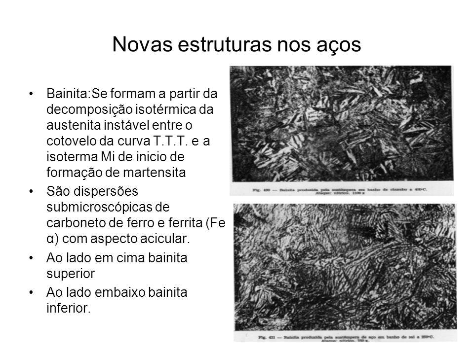 Resfriamento isotérmico para um aço eutetóide para formação de Bainita: Austêmpera