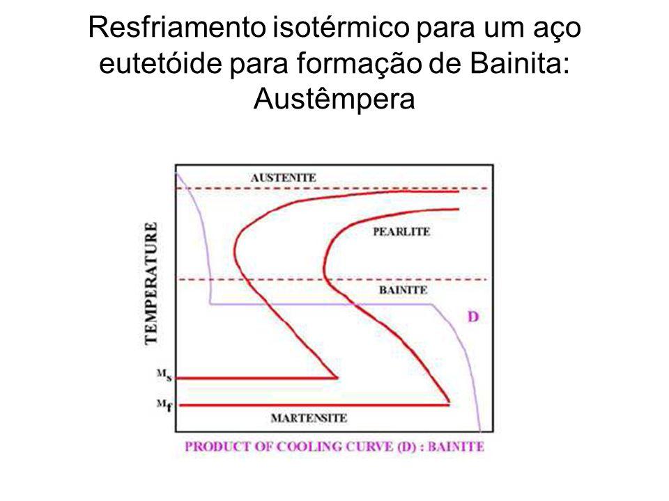 Aspecto da Bainita após preparo micrográfico no aço austemperado