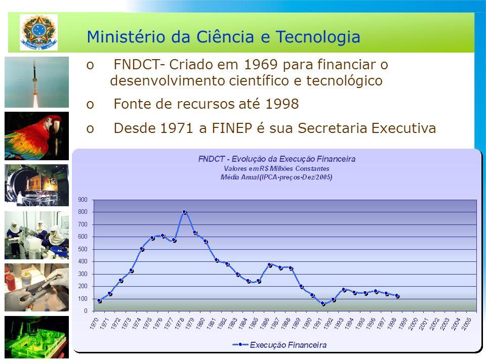 Ministério da Ciência e Tecnologia o FNDCT- Criado em 1969 para financiar o desenvolvimento científico e tecnológico o Fonte de recursos até 1998 o De