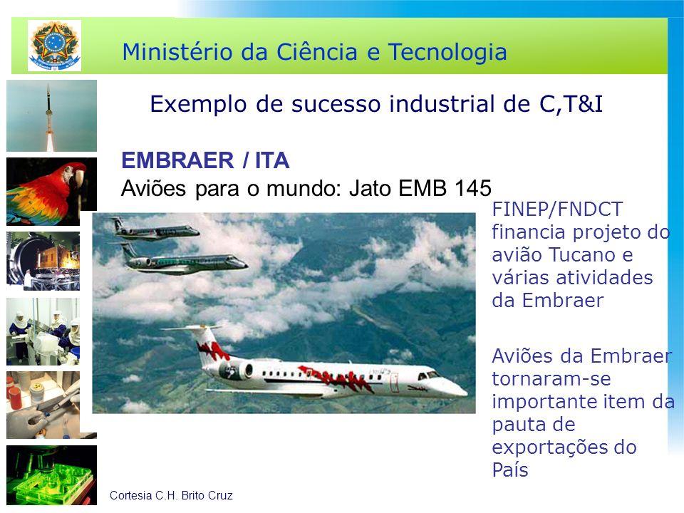Ministério da Ciência e Tecnologia EMBRAER / ITA Aviões para o mundo: Jato EMB 145 FINEP/FNDCT financia projeto do avião Tucano e várias atividades da