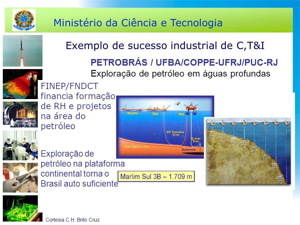 Ministério da Ciência e Tecnologia FINEP/FNDCT financia formação de RH e projetos na área do petróleo Exploração de petróleo na plataforma continental