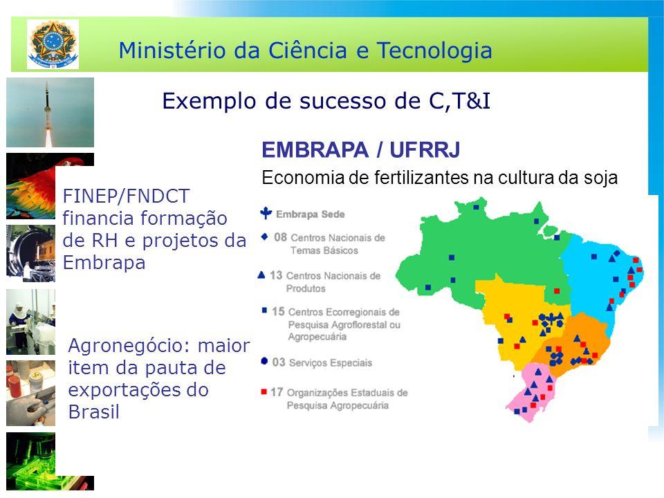 Ministério da Ciência e Tecnologia EMBRAPA / UFRRJ Economia de fertilizantes na cultura da soja FINEP/FNDCT financia formação de RH e projetos da Embr