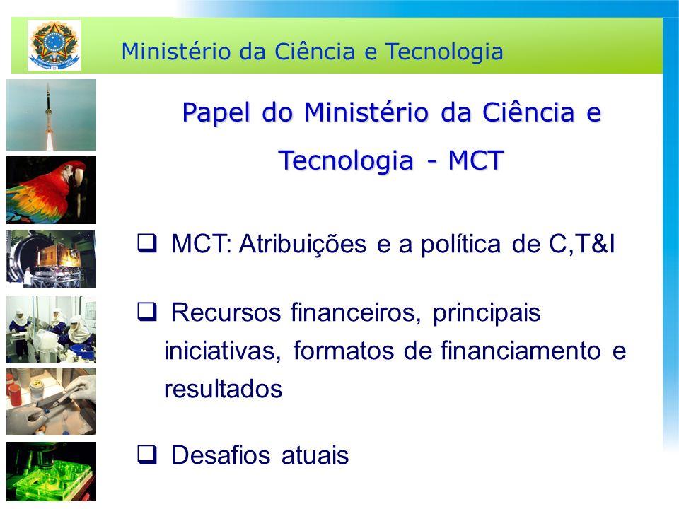 Ministério da Ciência e Tecnologia Papel do Ministério da Ciência e Tecnologia - MCT MCT: Atribuições e a política de C,T&I Recursos financeiros, prin