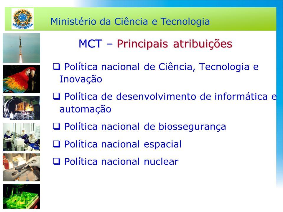 Ministério da Ciência e Tecnologia MCT – Principais atribuições Política nacional de Ciência, Tecnologia e Inovação Política de desenvolvimento de inf