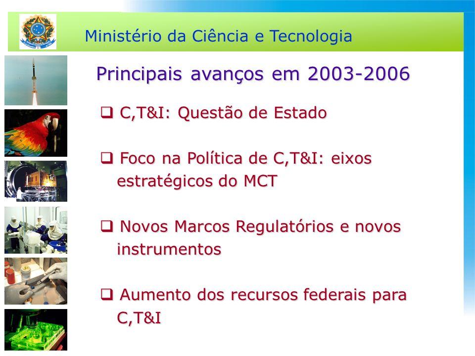 Ministério da Ciência e Tecnologia C,T&I: Questão de Estado C,T&I: Questão de Estado Foco na Política de C,T&I: eixos Foco na Política de C,T&I: eixos